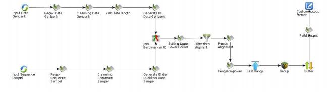 Artikel_bioinformatik_1